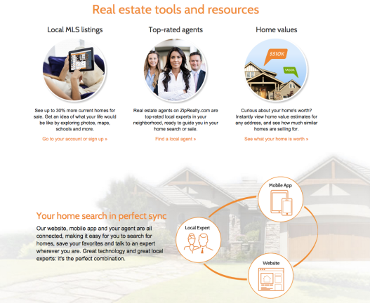 ZipRealty - Home Page
